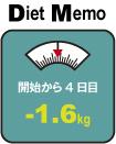 Diet_3