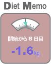 Diet2_2