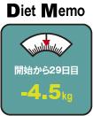 Diet_2